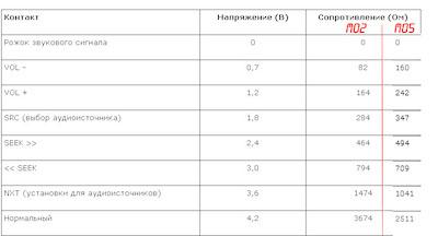 http://files.saabnet.ru/pics/sid-pixels/kontakti-s.jpg